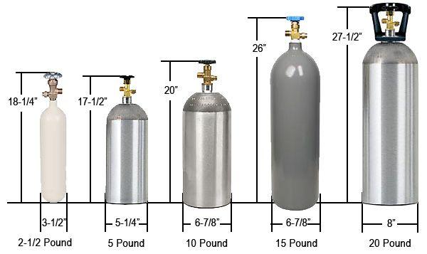 Beer Barrel Capacity Chart How Many Kegs Of Draft Beer