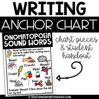 Onomatopoeia Writing Poster (Writing Anchor Chart) by Teaching in the Tongass