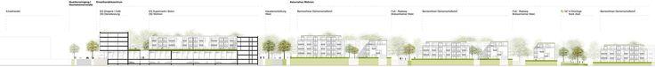 Anerkennung: Vertiefungsbereich Quartierseingang Schnitt/Ansicht Ost-West, © RMP Stephan Lenzen Landschaftsarchitekten