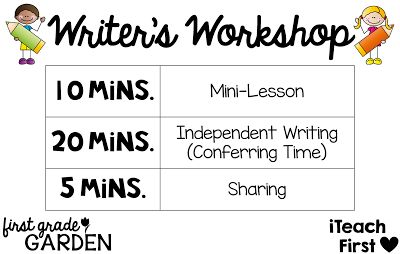 Show and Tell Saturday - Writer's Workshop by Amanda {First Grade Garden}