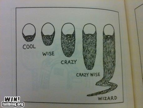 What a beard tells you...