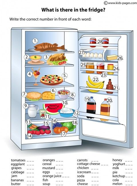 What Is There In The Fridge? worksheets