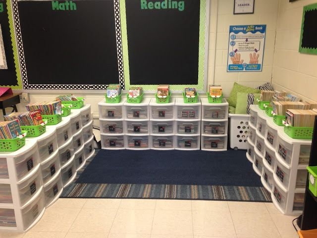 Classroom Coffee: My Classroom Library