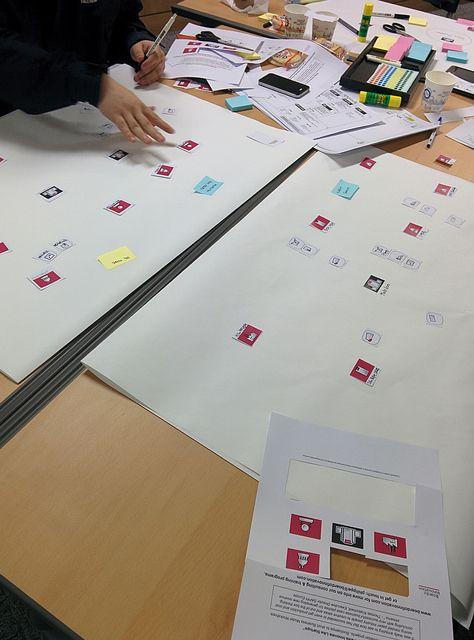 BOI의 비즈니스 모델링 실습 - 페이퍼템플릿 기반의 비즈니스 모델링(비즈니스 이해관계자들간의 연결과 의미부여하기)