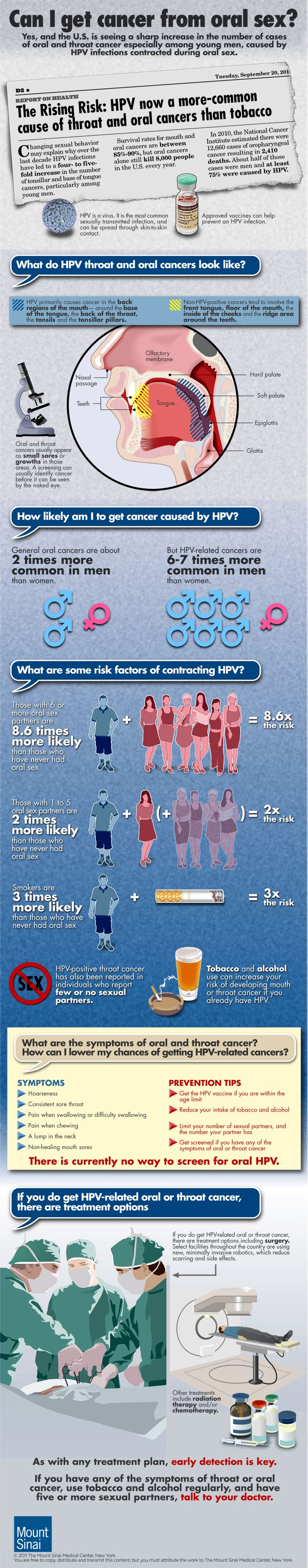 Can I Get Cancer From Oral Sex?  HPV and head/neck cancer.    http://www.huffingtonpost.com/2013/01/14/hpv-oral-sex-throat-cancer-infographic_n_2441521.html#