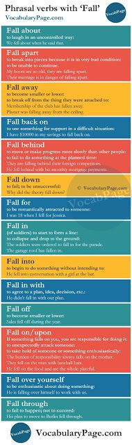 Phrasal verbs with Fall