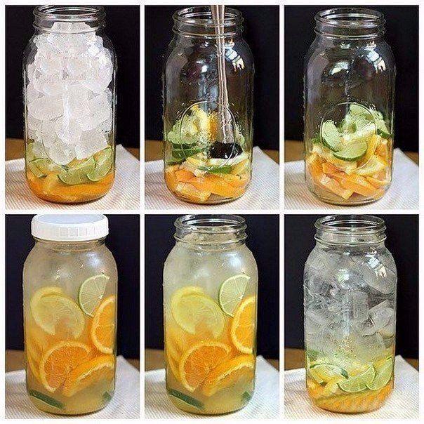 Веб Повар!: Цитрусовая вода