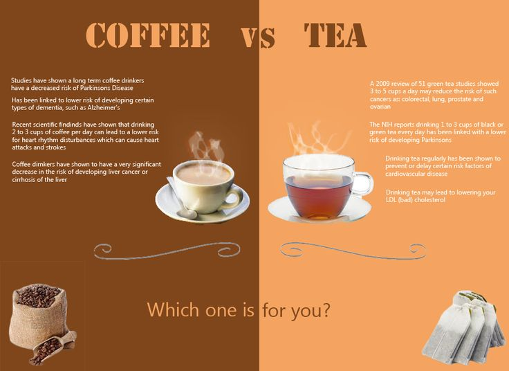 17 Best Images About Coffee Vs Tea Infographics On