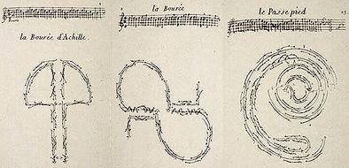 De eerste hofballetten waren figuurdansen, die bestonden uit sierlijke, elegante bewegingen, gedanst door groepen adellijke dames of heren, die al dansend geometrische patronen vormden. Het eerste hofballet dateert uit 1581 en werd uitgevoerd in Versailles, aan het hof van Catharina de Medici die in 1535 gehuwd was met de Franse Koning Henry II. Een hofballet onderscheidt zich van een hofdans doordat er een verhaal wordt gedanst. Zie verder http://www.kunst-stof.nl/Hofcultuur/Hofdans.htm