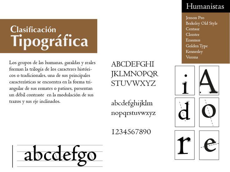 13 best Clasificación tipográfica según Maximilien Vox images on - best of tabla periodica nombres familias