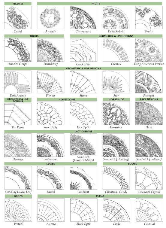 Cut Glass Patterns Identification Uk