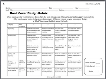 7th grade book report options There were 5 options of project, students could do a poster,  7th grade cell analogy projects  book worms read more the.