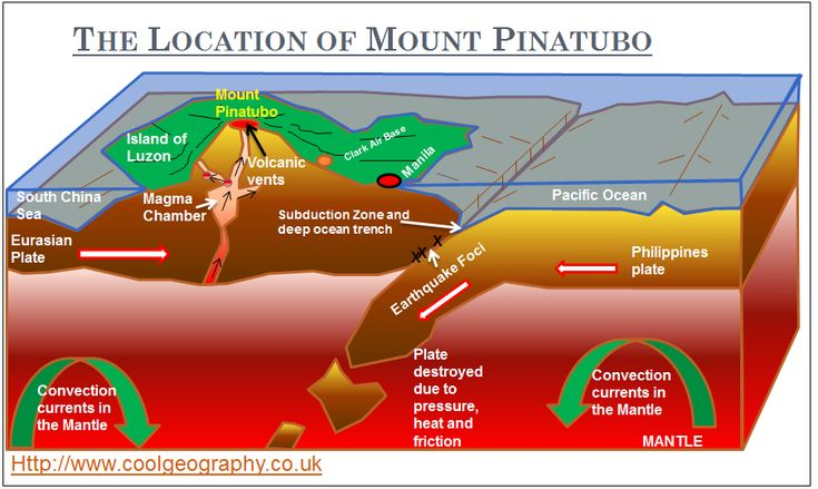 The Location Of Mt  Pinatubo