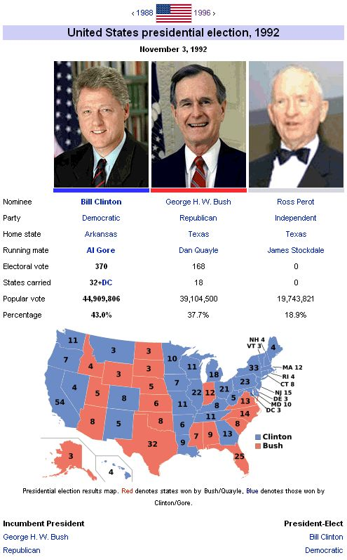 Best Presidential Election Ideas On Pinterest Texas - Bill clinton 1996 us presidential election results maps