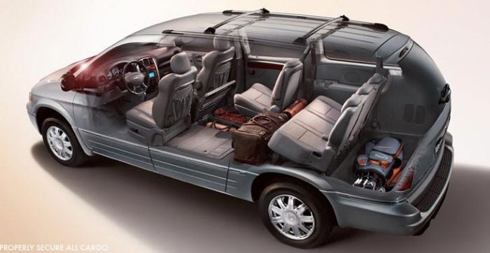 2018 Chrysler Town and Country Concept And Review