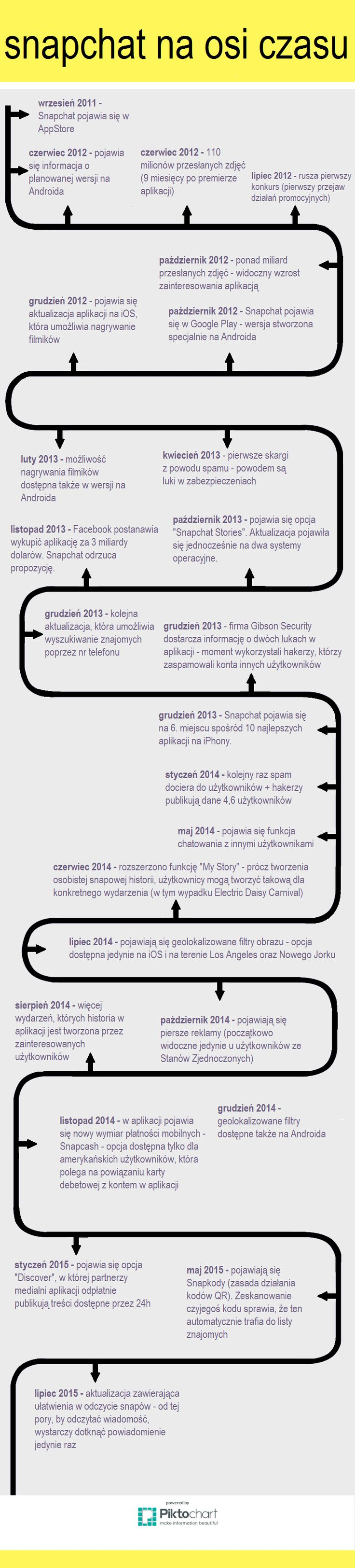 Untitled-Infographic-1.png (Obrazek PNG, 801×3535pikseli) - Skala (16%)