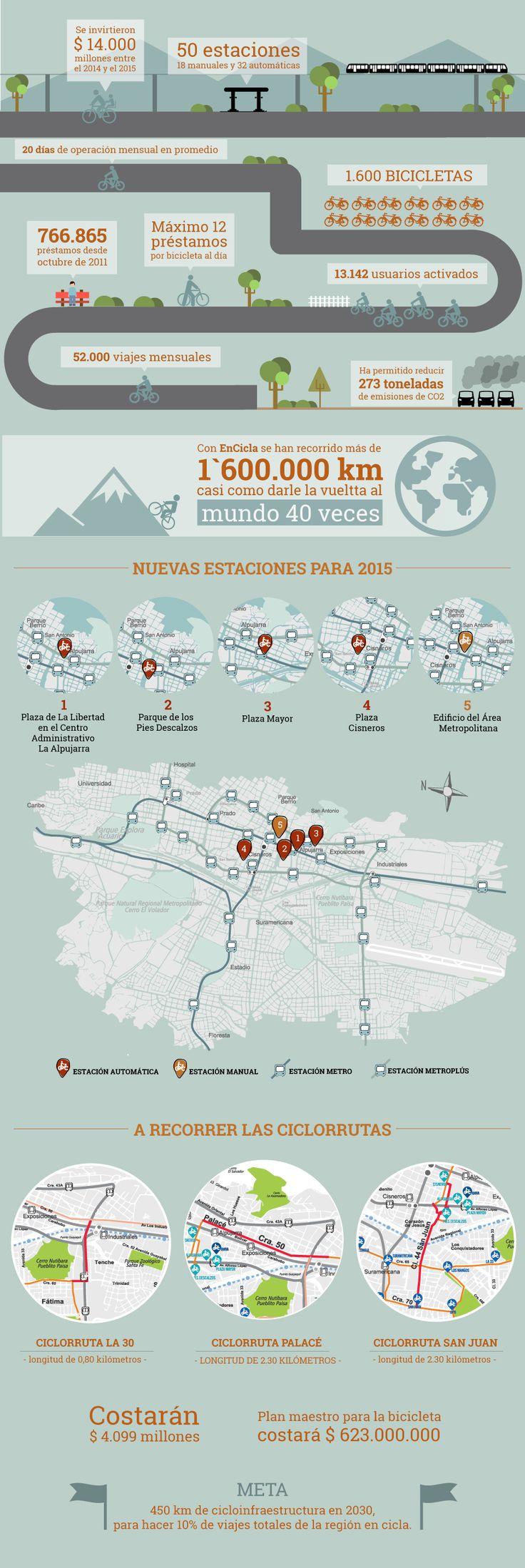 Bicicletas públicas: así es la movida en Medellín http://www.eltiempo.com/multimedia/infografias/estaciones-para-bicicletas/15303915