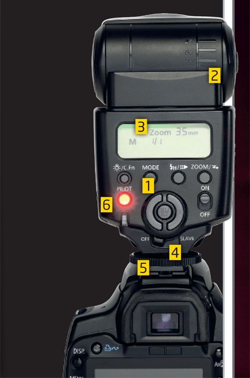Flash Photography: find your way around a flash