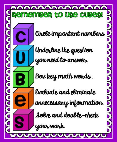 One of the best strategies I've discovered to help my students tackle the language behind word problems is called CUBES. I'm happy to share the power of this acronym that helps my students tackle tough math problems with more success than ever before.