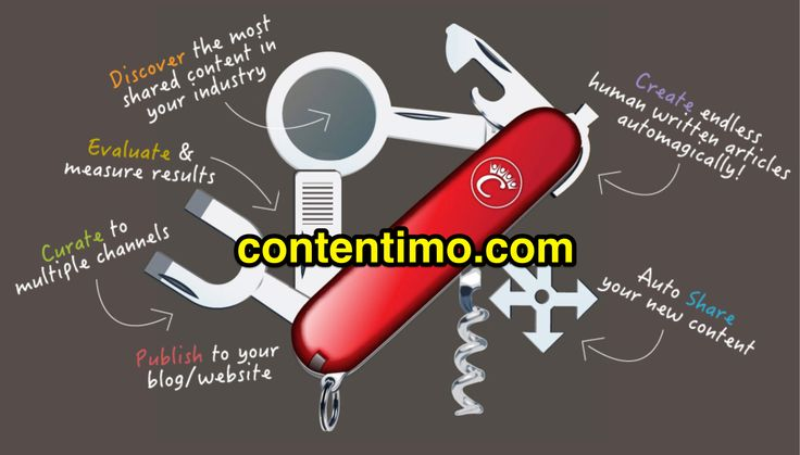 Introducing http://www.contentimo.com - the awesome content command engine for busy bloggers and affiliate marketers. It's like a Swiss Army knife for content marketing!