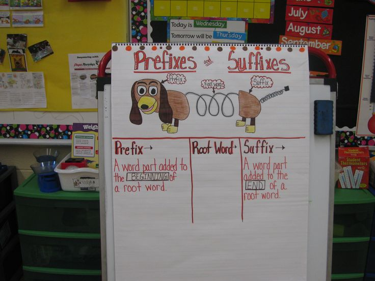 prefix/suffix anchor chart