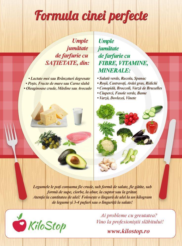 succes în pierderea în greutate cu bucătăria slabă