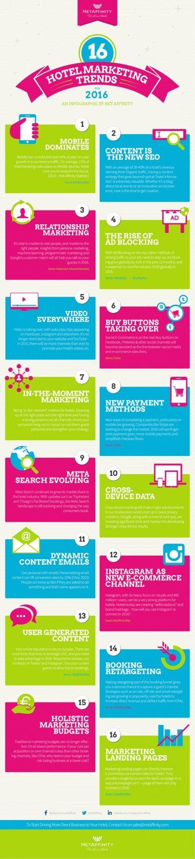 Infografía de Net Affinity. Marketing hotelero: 16 tendencias para 2016. El marketing online está creciendo rápidamente y hay que cambiar con él. Hosteltur, portal líder en noticias sobre turismo.