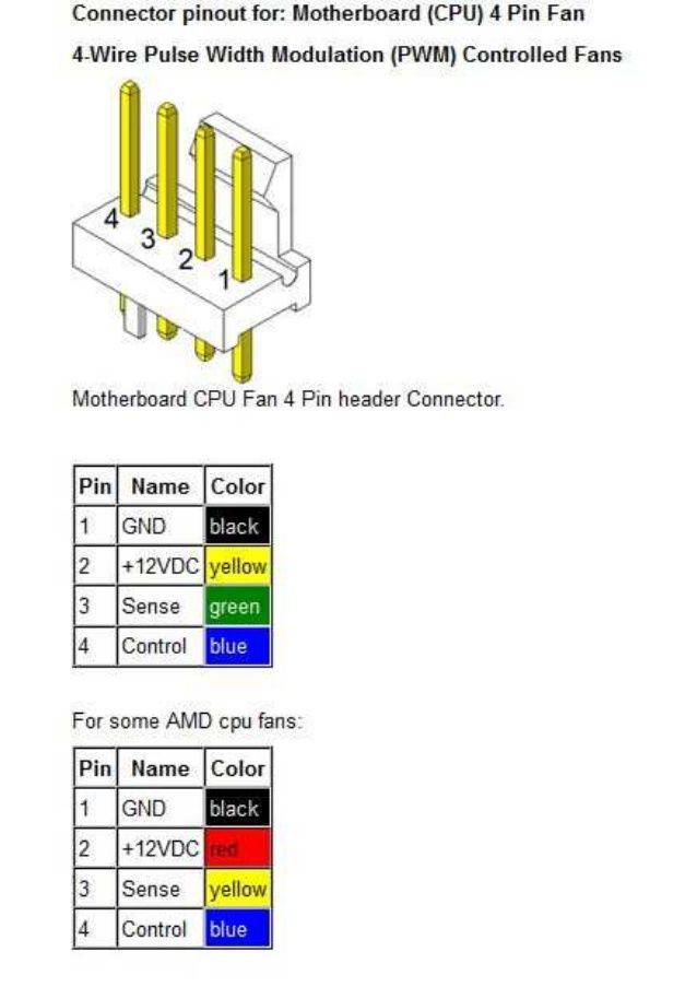 44 Unique 3 Wire Computer Fan Wiring Diagram in 2020 | Computer fan,  Ceiling fan wiring, House wiringPinterest