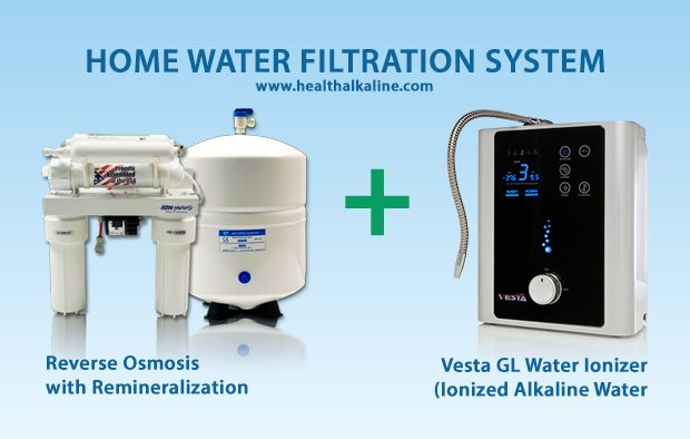 Reverse Osmosis water is acidic with no minerals, while ionized water is high in pH, rich in alkalizing minerals. Learn about alkaline reverse osmosis.