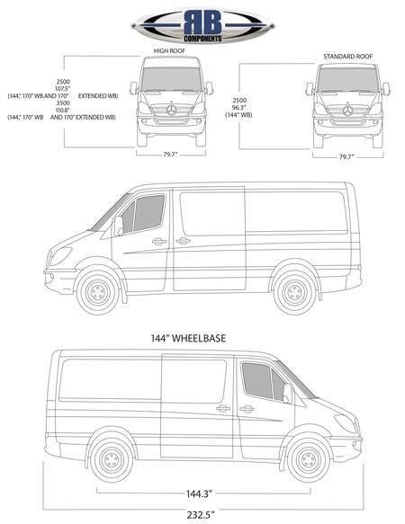 Sprinter Floorplan Templates 144' / 170' / 170 EXT