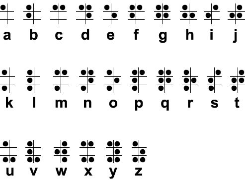 braille alphabet... have seen a bunch of LOVE tattoo's in braille... (love is blind)