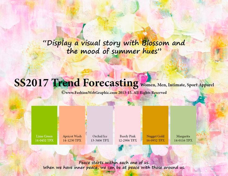 27 best ss17 trends images on pinterest color trends for 2050 fashion predictions