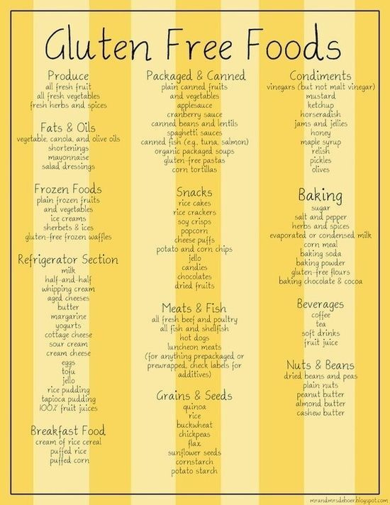 """What are gluten free foods ? """"Trying to cook gluten-free? Well make sure you have the right ingredients in your kitchen. Here are the top 20 gluten-free recipe substitutions! #glutenfree #eatclean"""""""
