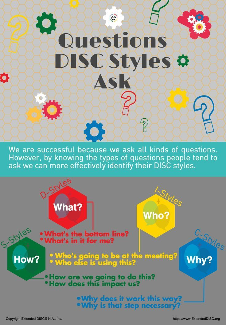 Personality Types Disc Personality Types Personlichkeitstypen Scheibe Disque De Types De Personnalite This Or That Questions Disc Assessment Disc Style