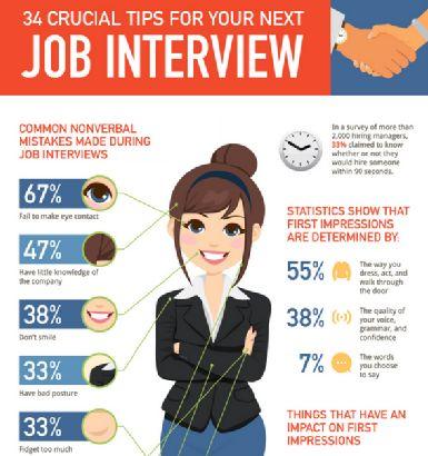 14 best Tip Tuesday! images on Pinterest Behavior, Career advice - first job interview