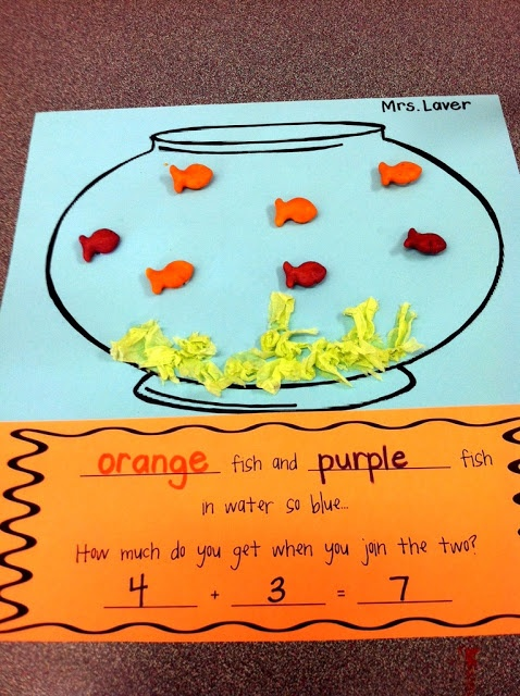 """""""One Fish, Two Fish, Red Fish, Blue Fish"""" -  Addition Number Story"""
