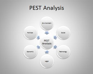 PEST PowerPoint Template is a free PowerPoint template for business presentations with a PEST or PESTAL diagram in PowerPoint 2010