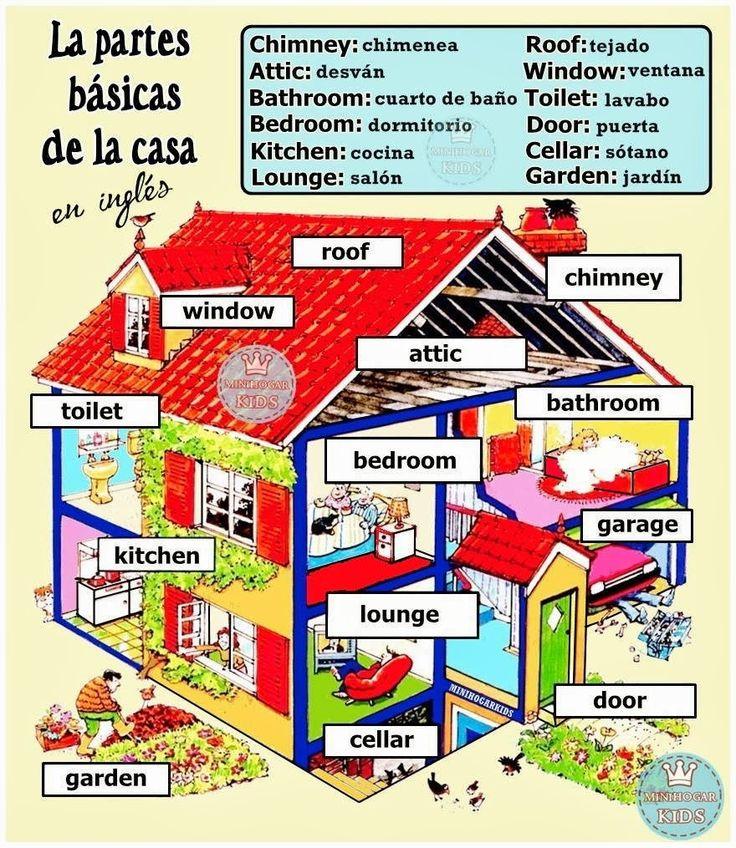 25 best ideas about casa en ingles on pinterest a os en - La casa del ingles ...