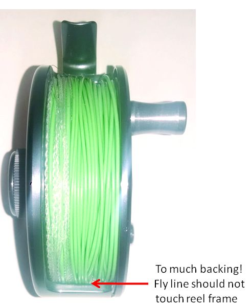 17 best images about how to for fly fishing on pinterest for Tying fishing line to reel