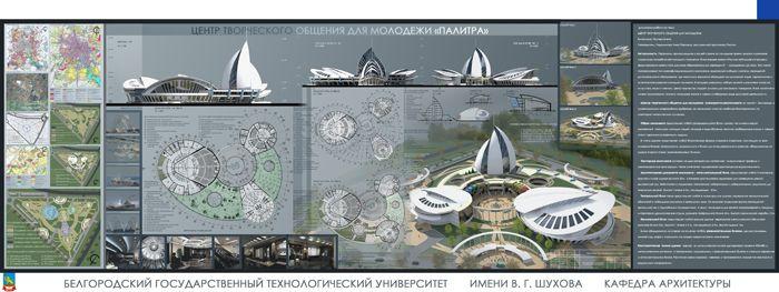 архитектурная подача: 13 тыс изображений найдено в Яндекс.Картинках