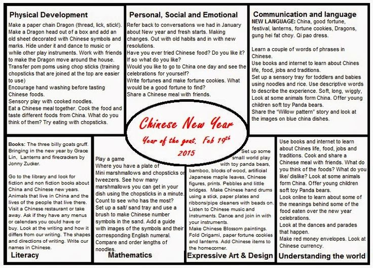 CHINESE NEW YEAR - YEAR OF THE RAM/ GOAT - EYFS PLANNING