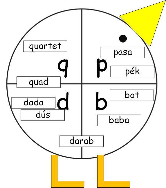 Játék közben rögzülnek a betűk közti vizuális különbségek.