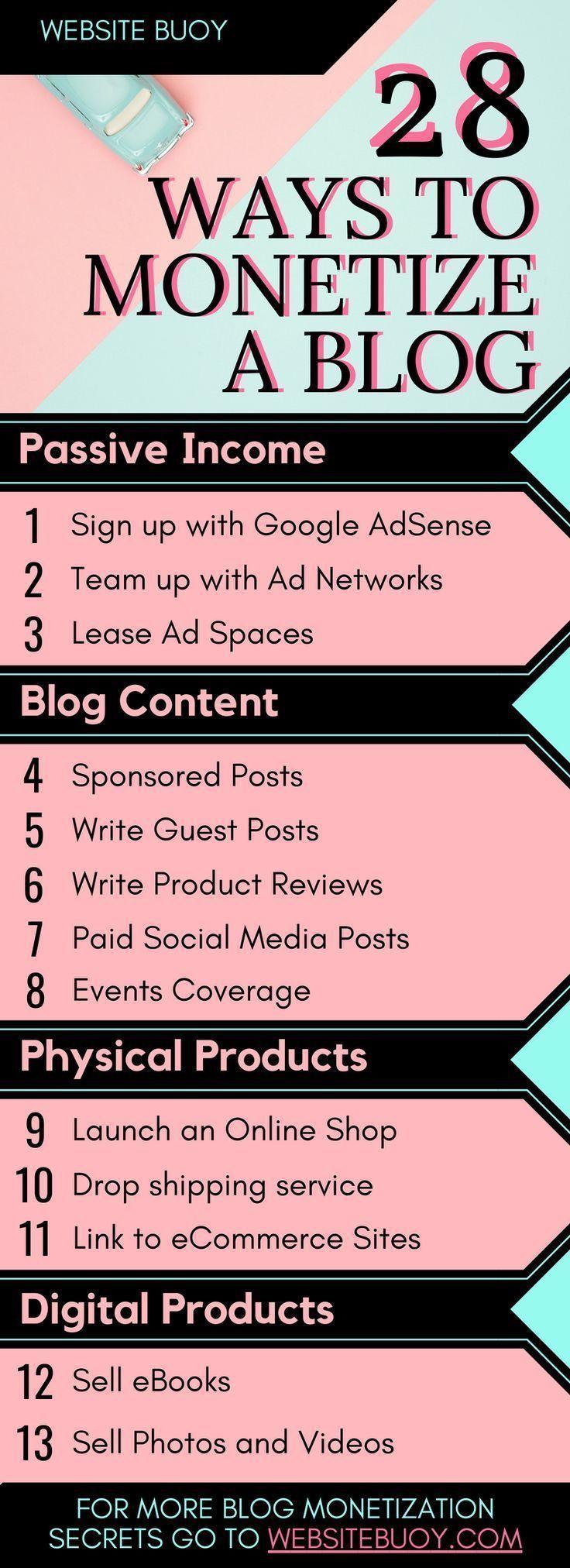 28 Effektivste Möglichkeiten, um einen Blog mit Gewinn zu vermarkten Haben Sie … – H K