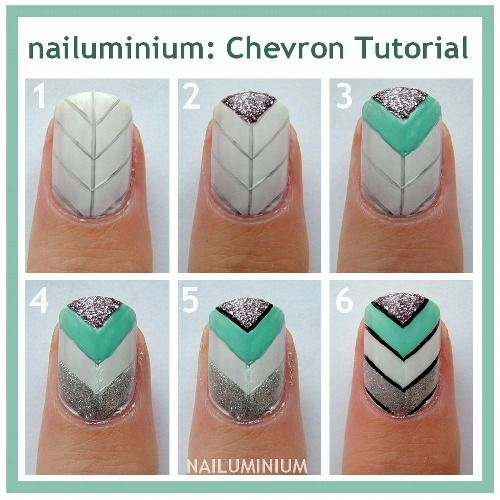 Want to learn how to create a chevron nail design? Here's a quick tutorial to do that. It seems rather easy. #chevron