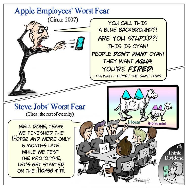 Steve Jobs' Worst Fear