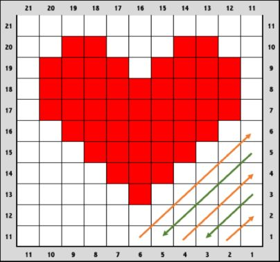 Washcloth The chart below will indicate where to change colors to achieve the heart design. Make color changes in your favorite method, I like THIS method by Moogly.  I have also provided row by row instructions with the number of each squares in a particular color, for example 1W, 2R, 2W means you will work one square in white, the next two in red and the final two in white. A square for this pattern is defined as a [ch2, 3 half double crochet] set. R= Red; W= White  Arrows indicate…