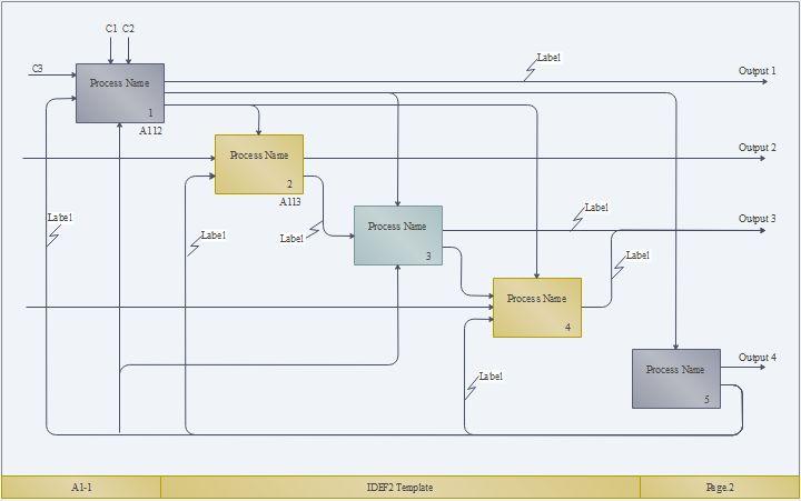 PID erstellen Software | Elektrische Schaltpläne Konstruktion ...