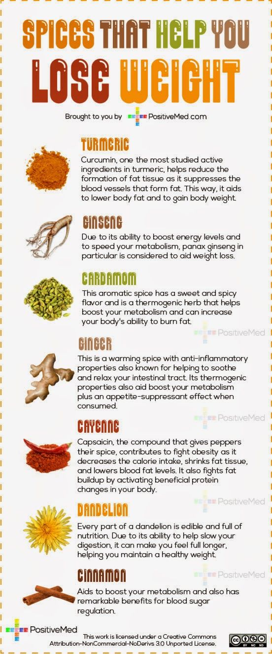 Studies show that various spices may  provide some pretty amazing weight loss an…