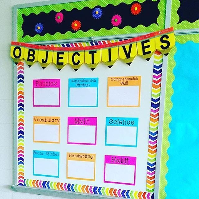 Such a pretty bulletin board by @mrskiswardysclass! Such a great way to display the weekly learning objectives! #TargetTeachers