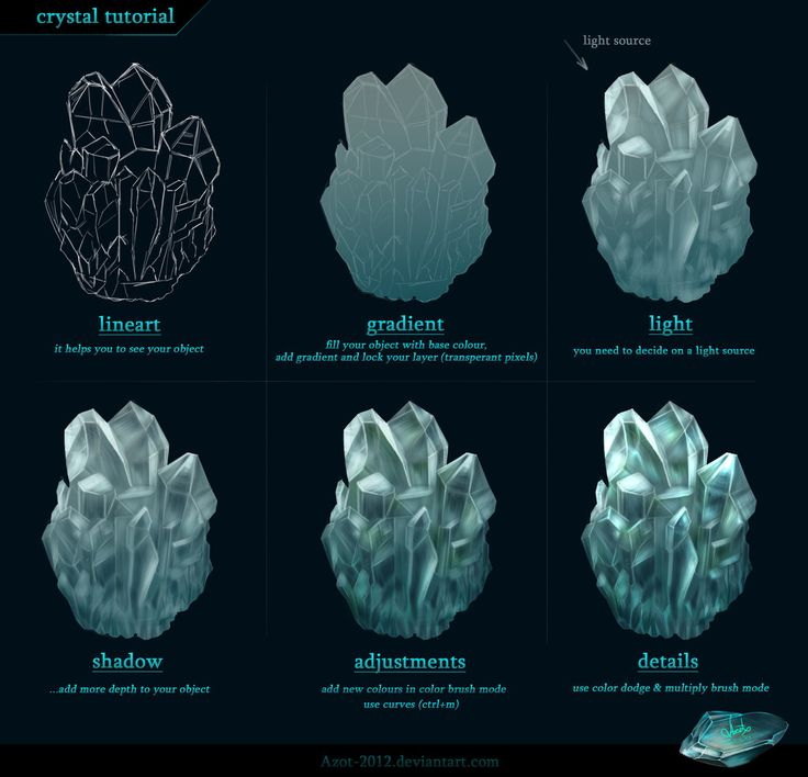 Crystal tutorial by Azot-2012.deviantart.com on @deviantART https://www.facebook.com/CharacterDesignReferences